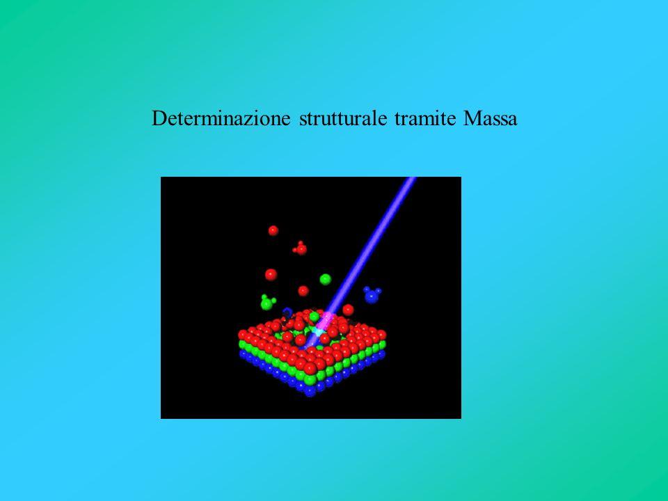 La determinazione della struttura molecolare rappresenta uno dei temi centrali della chimica.