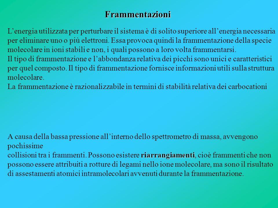 Frammentazioni Lenergia utilizzata per perturbare il sistema è di solito superiore allenergia necessaria per eliminare uno o più elettroni. Essa provo