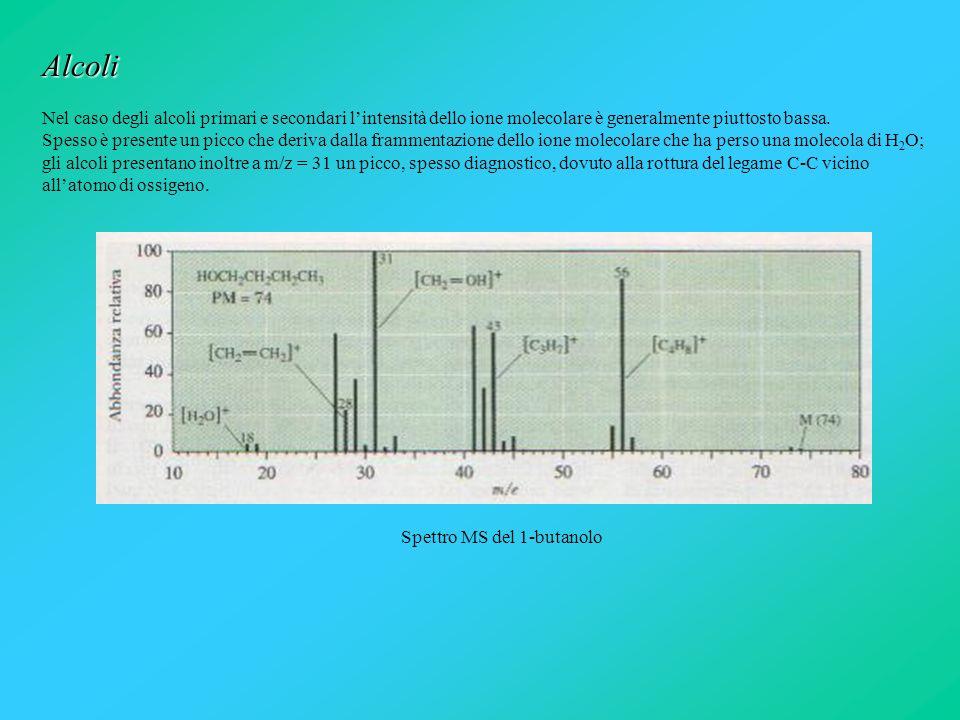 Alcoli Nel caso degli alcoli primari e secondari lintensità dello ione molecolare è generalmente piuttosto bassa. Spesso è presente un picco che deriv