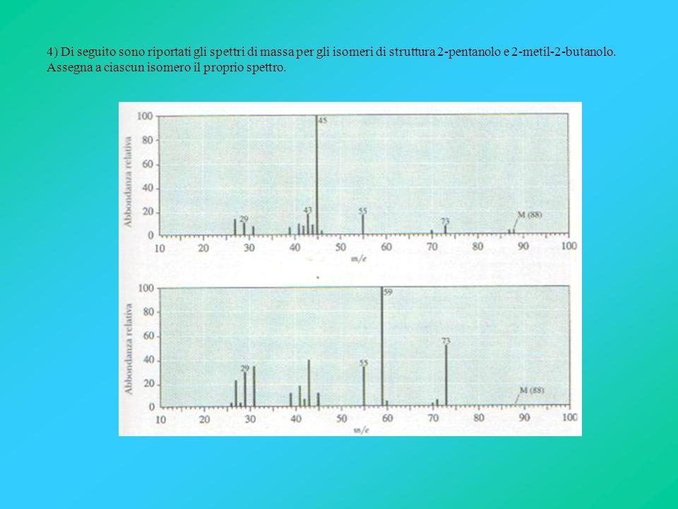 4) Di seguito sono riportati gli spettri di massa per gli isomeri di struttura 2-pentanolo e 2-metil-2-butanolo. Assegna a ciascun isomero il proprio