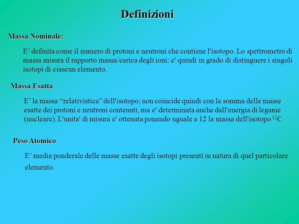 Definizioni E definita come il numero di protoni e neutroni che contiene l'isotopo. Lo spettrometro di massa misura il rapporto massa/carica degli ion