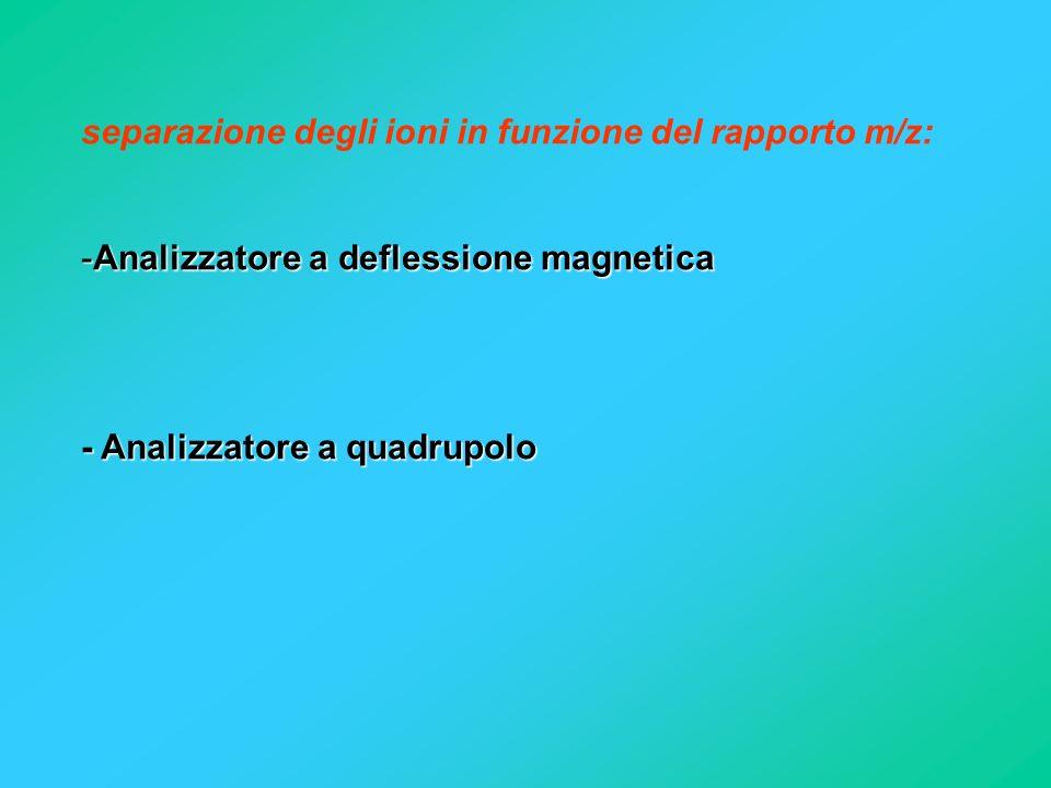 separazione degli ioni in funzione del rapporto m/z: -Analizzatore a deflessione magnetica - Analizzatore a quadrupolo