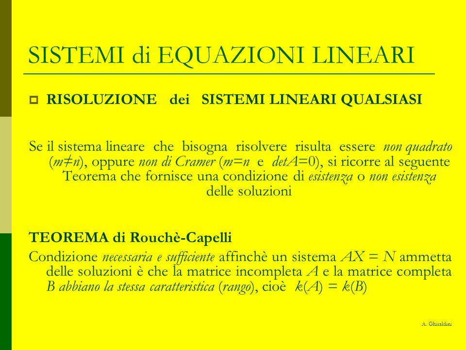 SISTEMI di EQUAZIONI LINEARI RISOLUZIONE dei SISTEMI LINEARI QUALSIASI Se il sistema lineare che bisogna risolvere risulta essere non quadrato (mn), o