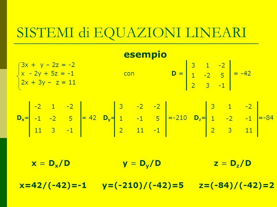 SISTEMI di EQUAZIONI LINEARI esempio 3x + y – 2z = -2 x - 2y + 5z = -1 con D = = -42 2x + 3y – z = 11 D x = = 42 D y = =-210 D z = =-84 x = D x /D y =