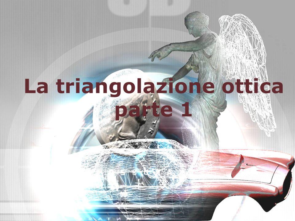 G. Sansoni - SVPI-Triangolazione ottica La triangolazione ottica parte 1