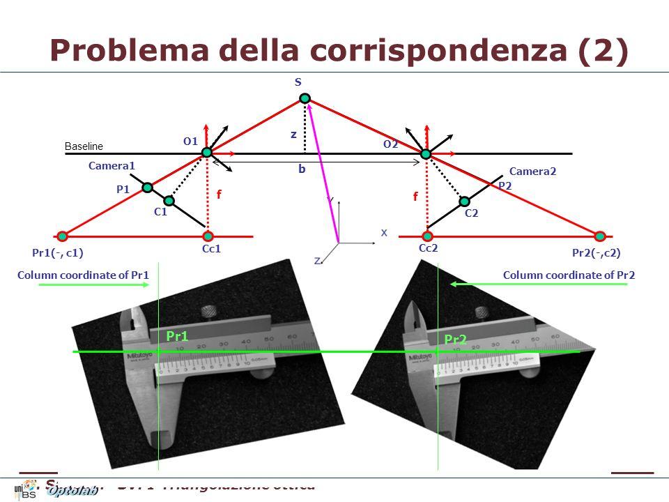 G. Sansoni - SVPI-Triangolazione ottica Problema della corrispondenza (2) Baseline Y z O1 C1 P1 Camera2 Camera1 C2 P2 O2 S b Pr1 Pr2 Pr2(-,c2)Pr1(-, c