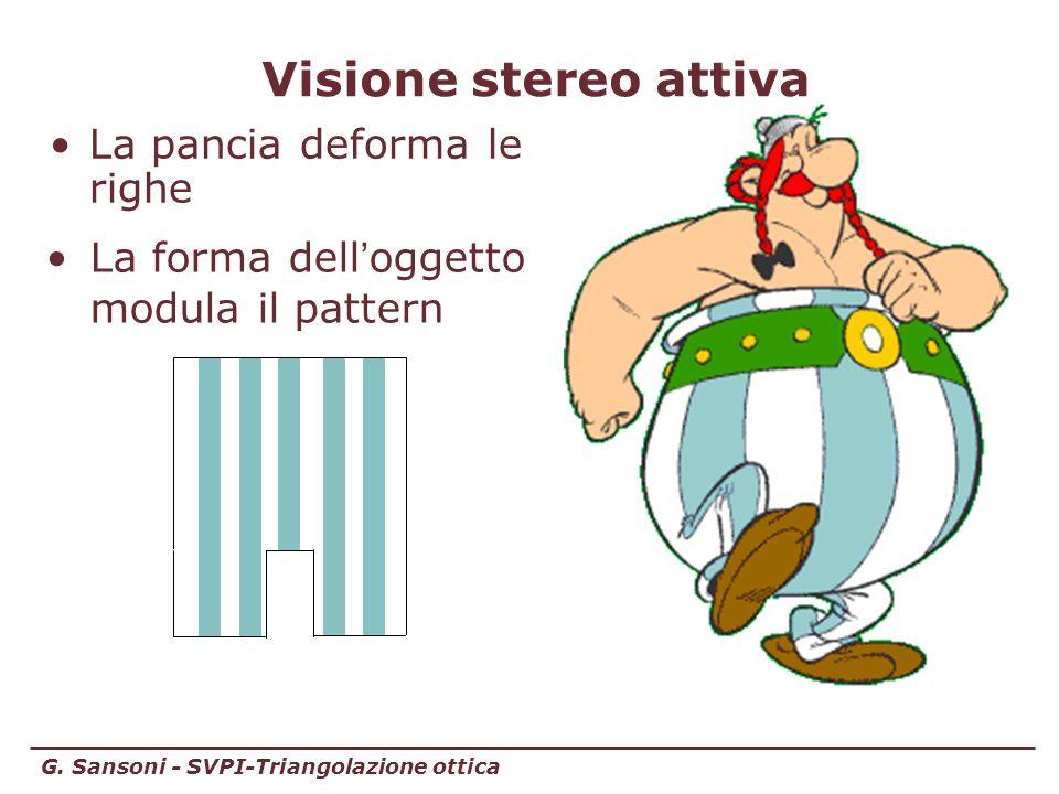 G. Sansoni - SVPI-Triangolazione ottica Visione stereo attiva La pancia deforma le righe La forma dell oggetto modula il pattern
