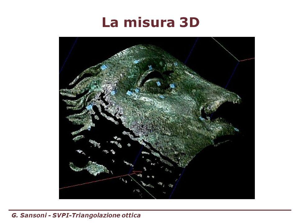 G. Sansoni - SVPI-Triangolazione ottica La misura 3D