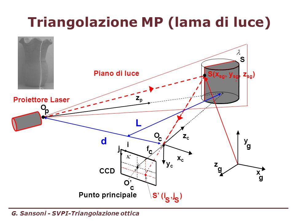 G. Sansoni - SVPI-Triangolazione ottica Triangolazione MP (lama di luce) O c S f S(x sg, y sg, z sg ), z x g y g i S(i S,j S ) c O j Piano di luce d z