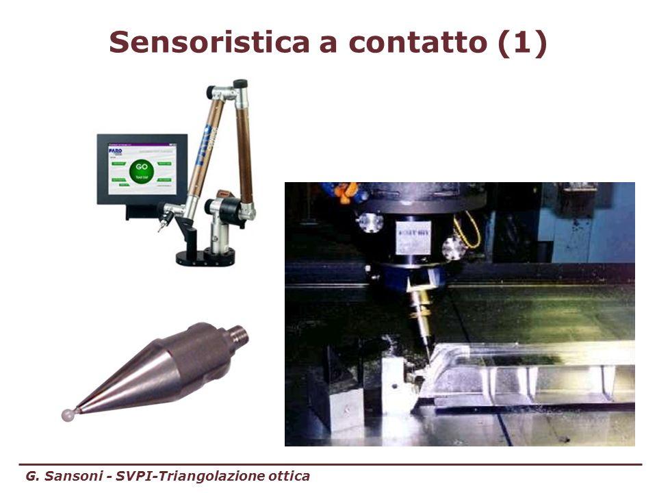G. Sansoni - SVPI-Triangolazione ottica Sensoristica a contatto (1)