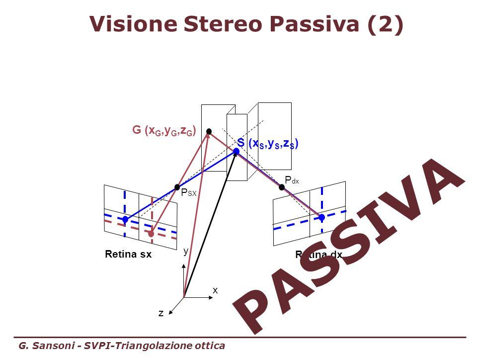G. Sansoni - SVPI-Triangolazione ottica Visione Stereo Passiva (2) x z y P SX Retina sx P dx Retina dx S (x S,y S,z S ) G (x G,y G,z G ) PASSIVA
