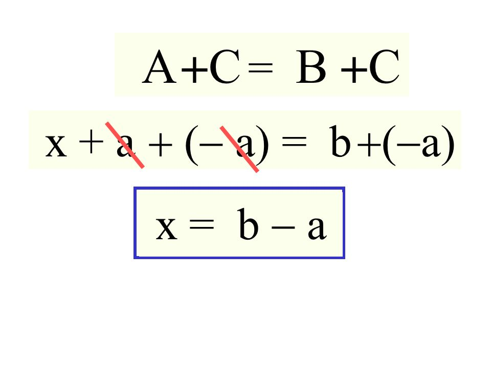 A = B C C x + a = b a) x = b a Somma ai due membri