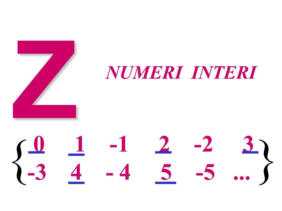 Z NUMERI INTERI 0 1 -1 2 -2 3 -3 4 - 4 5 -5... {} Numeri interi relativi