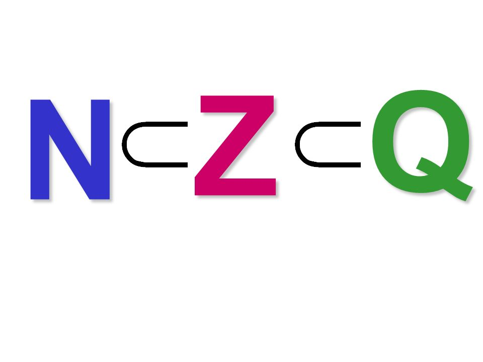 Z QN Inclusioni numeriche