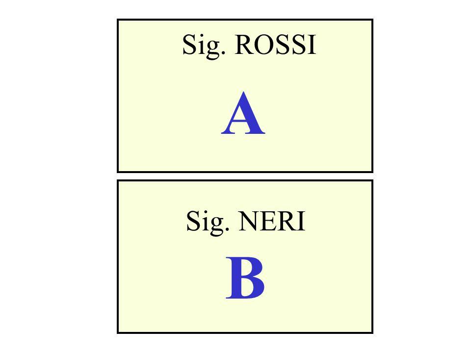 Sig. ROSSI Sig. NERI A B
