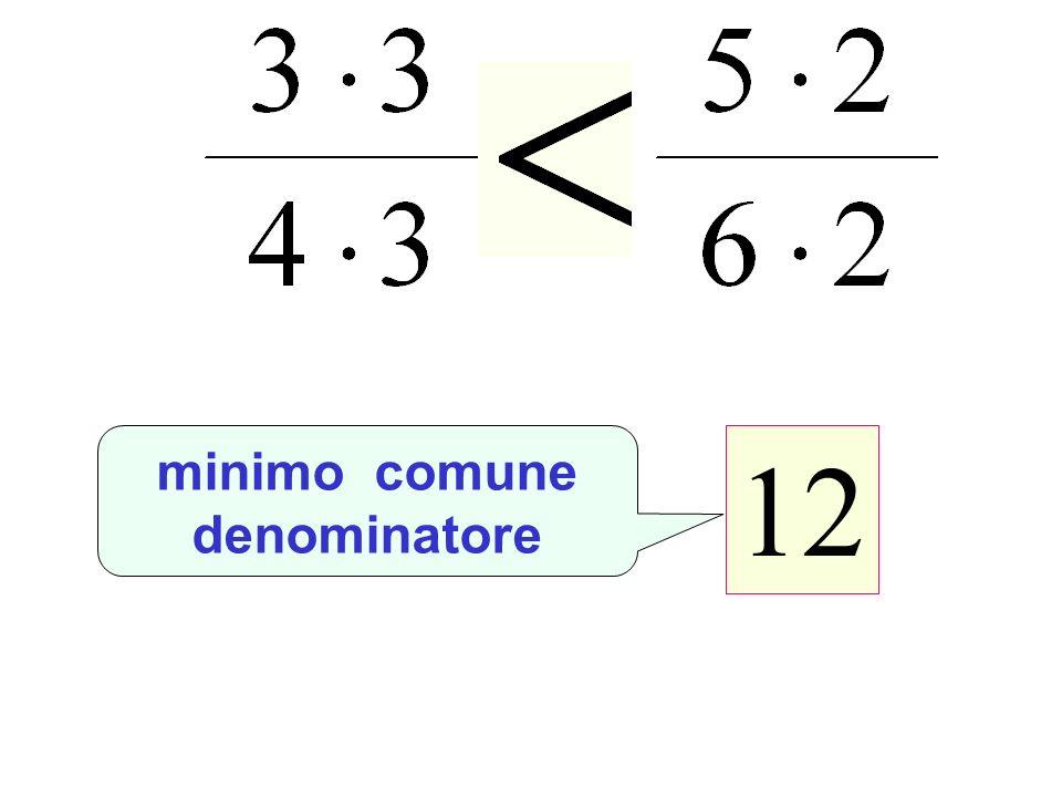12 minimo comune denominatore Minimo comun denominatore