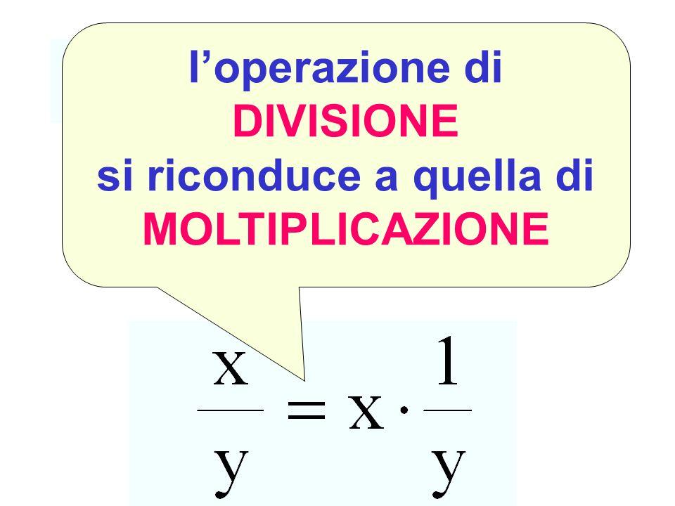 loperazione di DIVISIONE si riconduce a quella di MOLTIPLICAZIONE Divisione come moltiplicazione