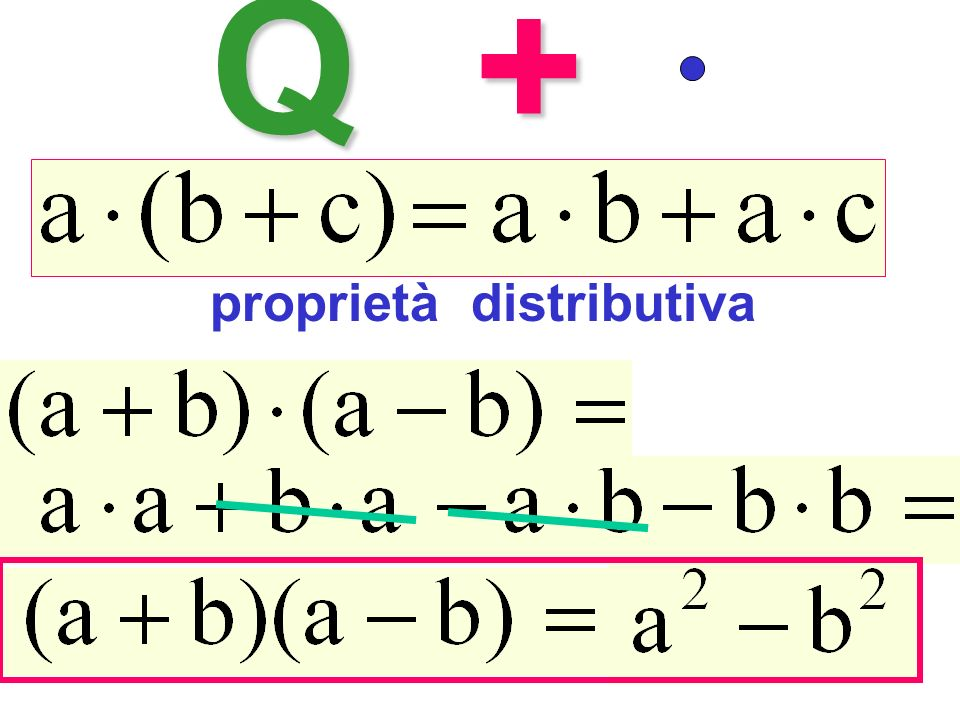 Q+ proprietà distributiva Prodotti notevoli