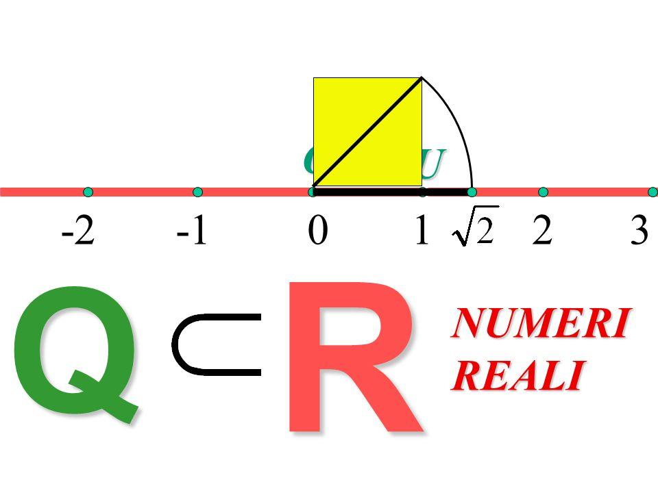 O U 0123-2 R NUMERIREALI Q Numeri reali