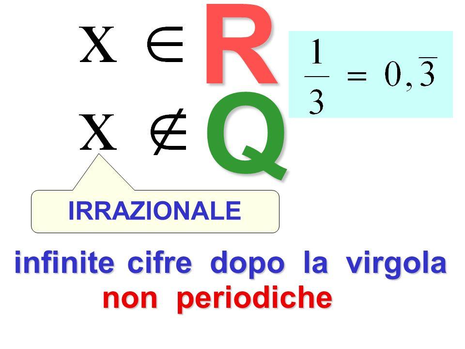 QR IRRAZIONALE infinite infinite cifre dopo la virgola non periodiche Numeri irrazionali