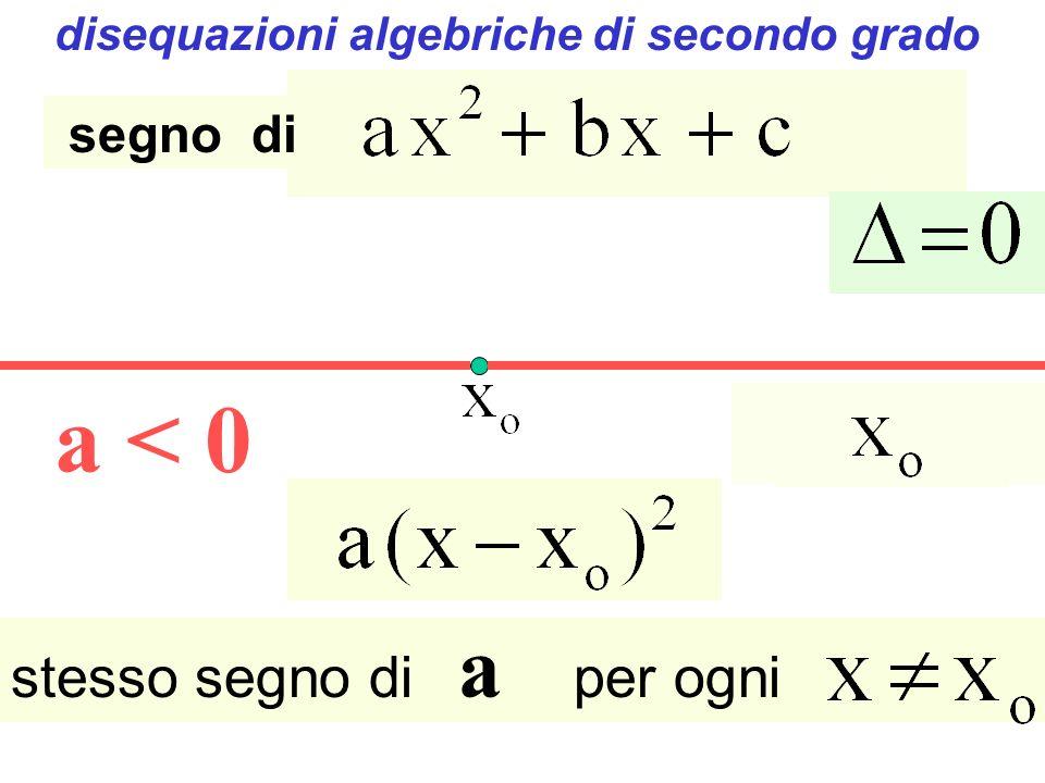 disequazioni algebriche di secondo grado a > 0 a < 0 segno di stesso segno di a per ogni Radici coincidenti