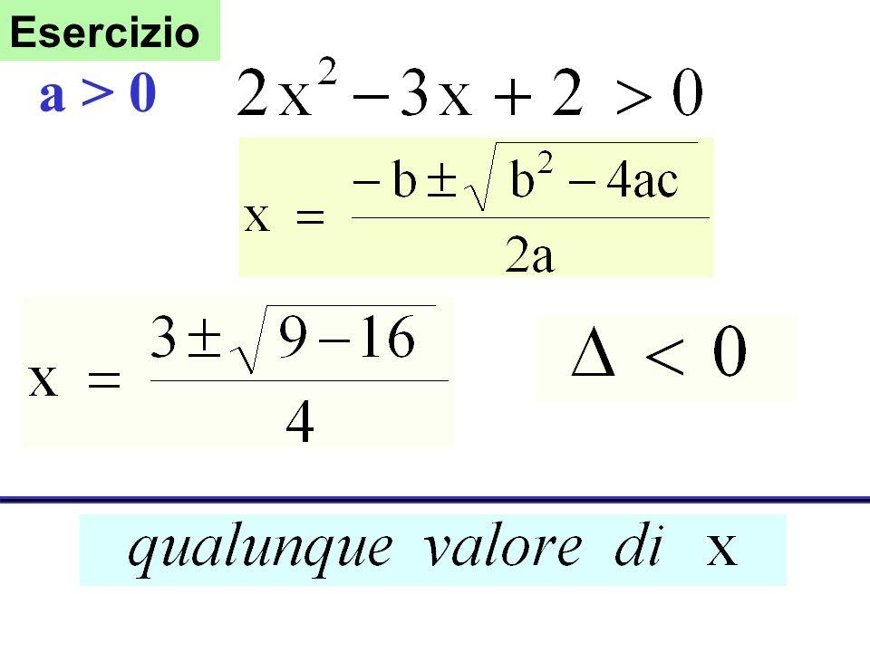 a > 0 Altro esercizio