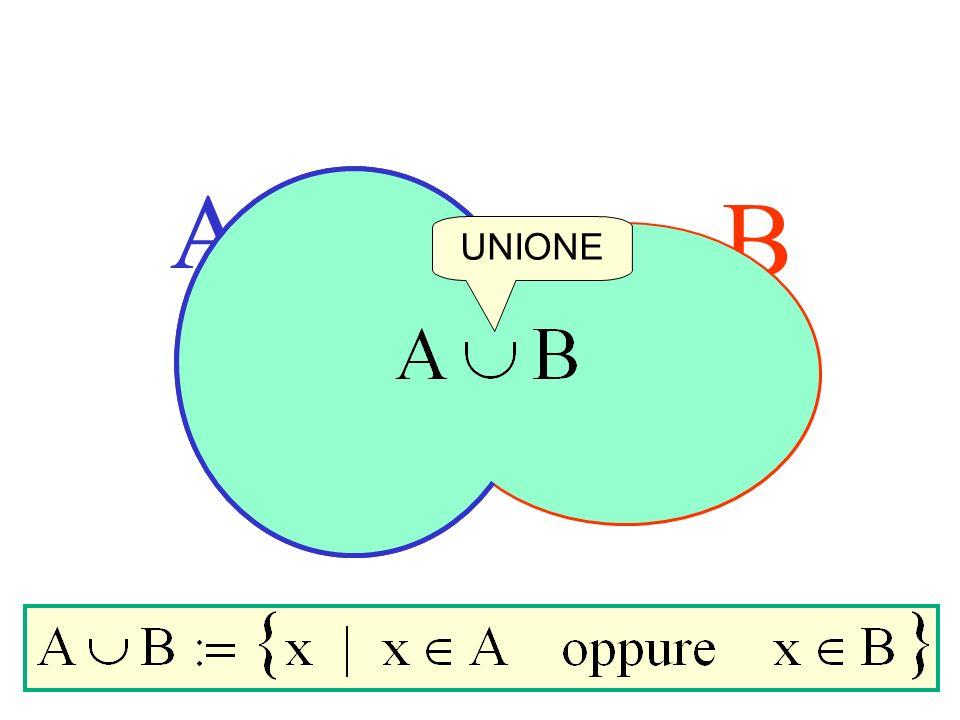 B A UNIONE Definizione di unione