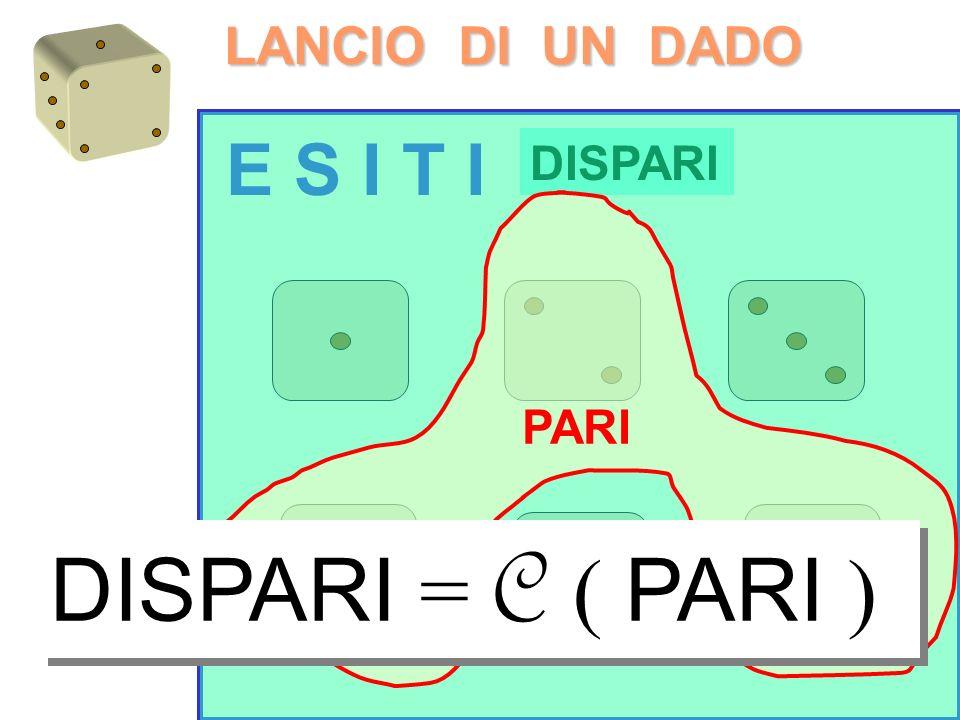 E S I T I DISPARI PARI LANCIO DI UN DADO DISPARI = C ( PARI ) Introduzione alla probabilità