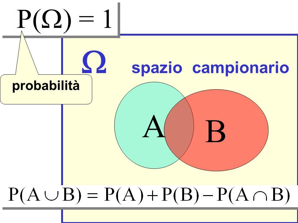 spazio campionario A P( ) = 1 probabilità B