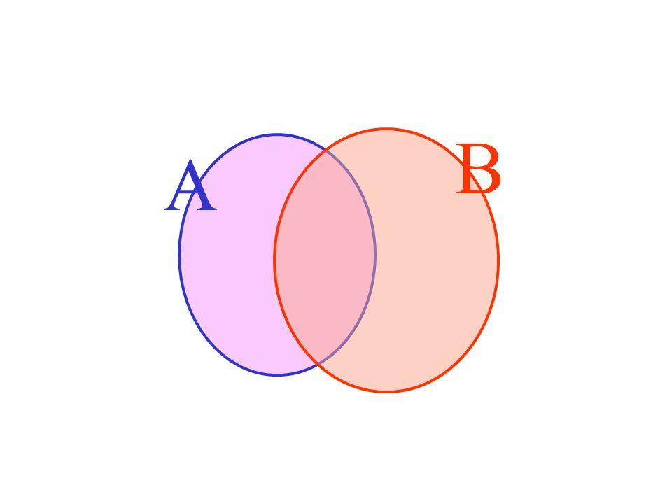 B A Proprietà del complementare