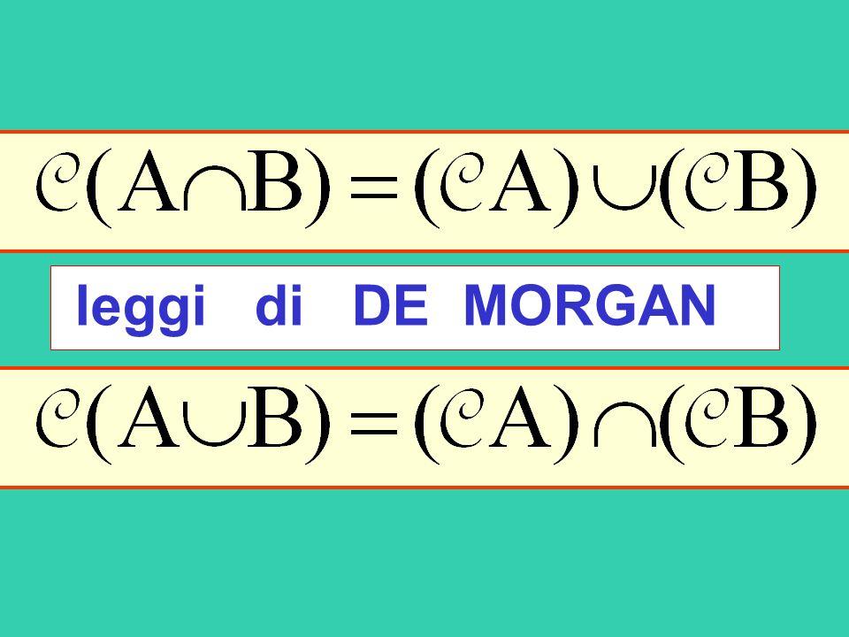 leggi di DE MORGAN Leggi di De Moargan