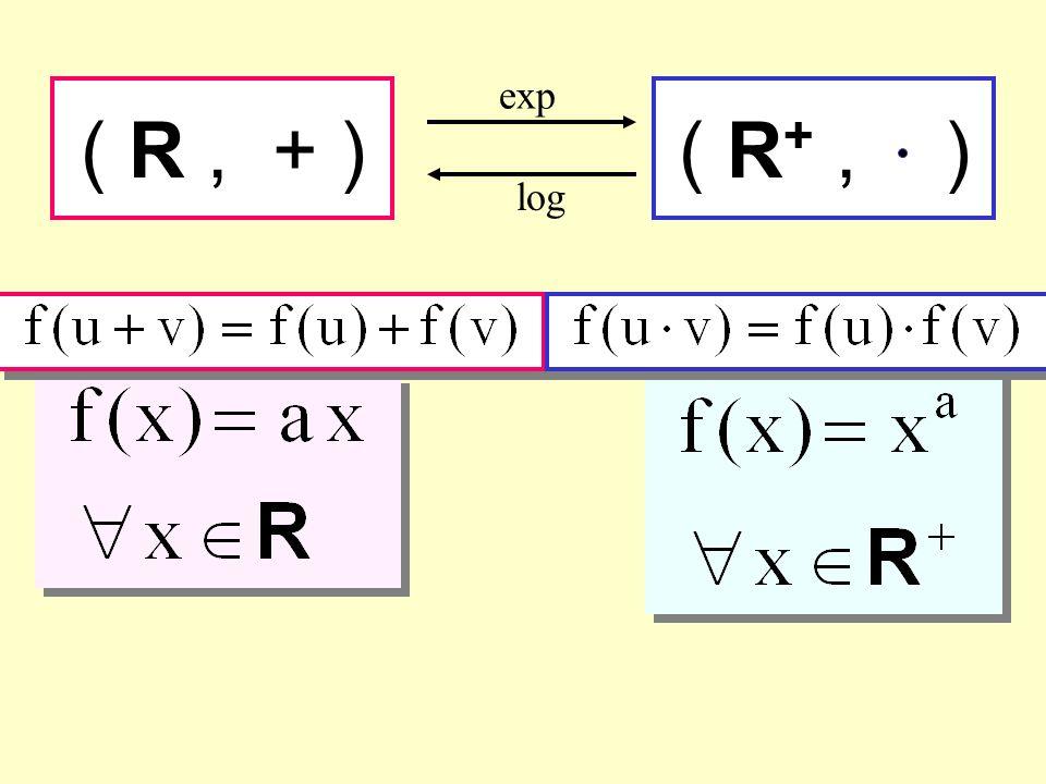 ( R, + ) ( R +, ) exp log Conservazione dei prodotti