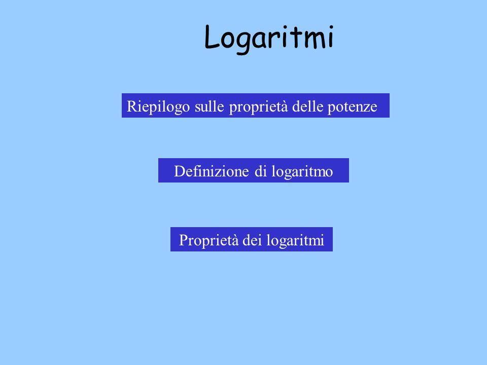 Logaritmi Riepilogo sulle proprietà delle potenze Definizione di logaritmo Proprietà dei logaritmi