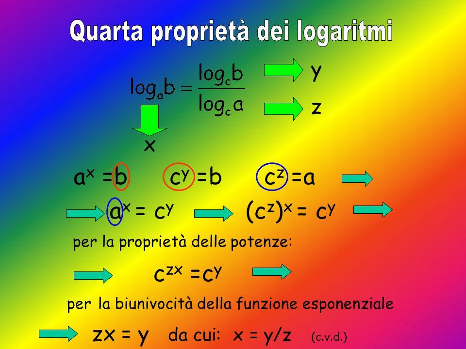 x y ax ax =b c ay ay =b per la biunivocità della funzione esponenziale x = c.y (c.v.d.) per la proprietà delle potenze: ax ax =a yc a x =(a y ) c log