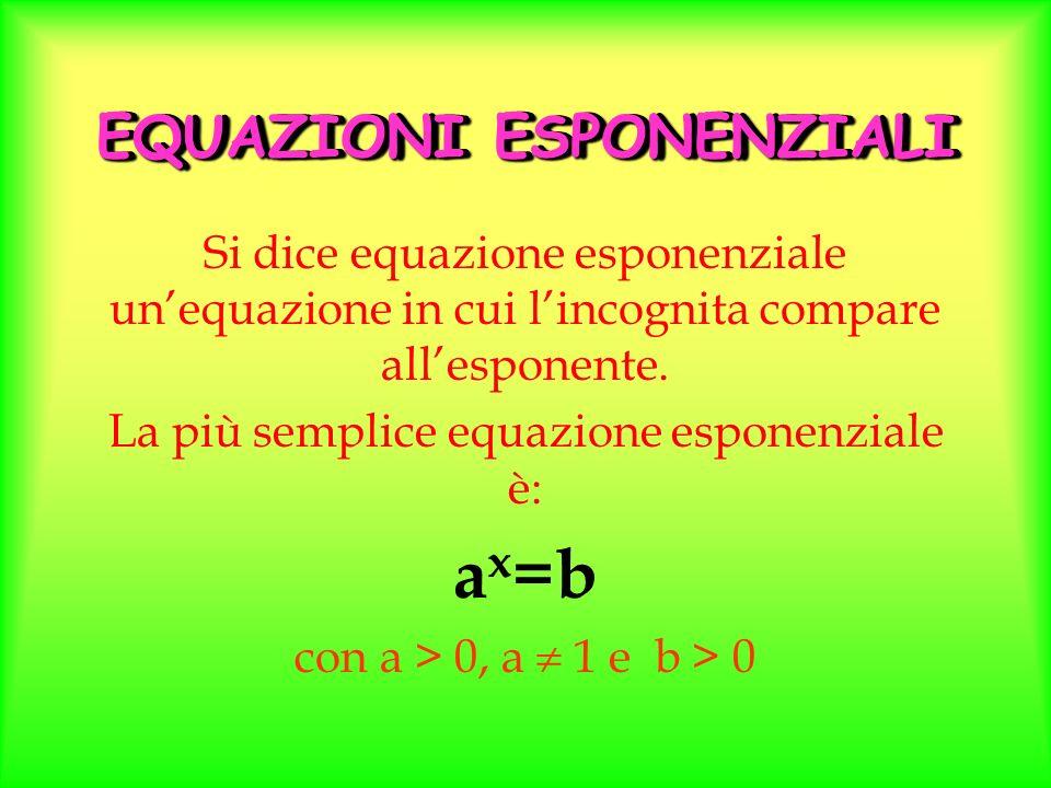 EQUAZIONI ESPONENZIALI Si dice equazione esponenziale unequazione in cui lincognita compare allesponente.