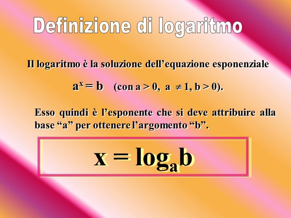Il logaritmo è la soluzione dellequazione esponenziale a x = b (con a > 0, a 1, b > 0).