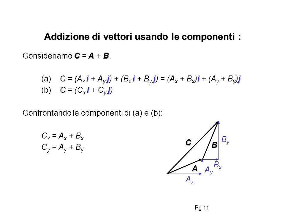 Pg 11 Addizione di vettori usando le componenti : CAB Consideriamo C = A + B. Ciji jij (a) C = (A x i + A y j) + (B x i + B y j) = (A x + B x )i + (A