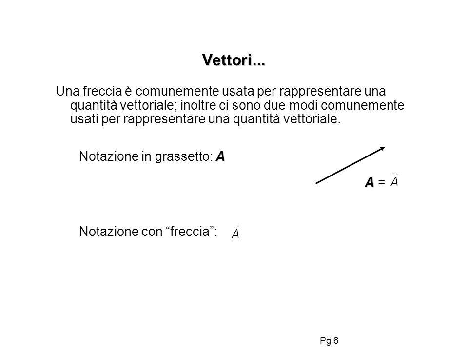 Pg 7 Vettori e loro componenti r Le componenti di r sono le sue coordinate (x,y,z) r r = (r x,r y,r z ) = (x,y,z) Consideriamo questo in 2-D (perchè è più facile da disegnare) r x = x = r cos r y = y = r sin y x (x,y) r dove r = |r | r arctan( y / x )