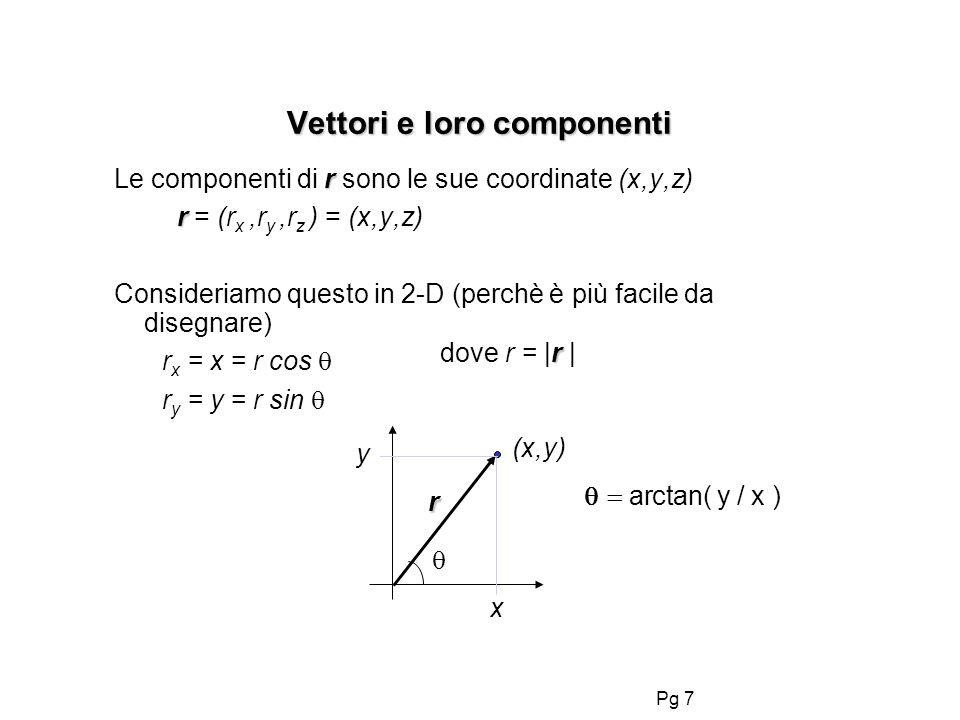 Pg 7 Vettori e loro componenti r Le componenti di r sono le sue coordinate (x,y,z) r r = (r x,r y,r z ) = (x,y,z) Consideriamo questo in 2-D (perchè è