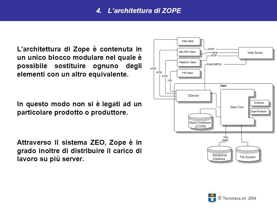 4. Larchitettura di ZOPE L'architettura di Zope è contenuta in un unico blocco modulare nel quale è possibile sostituire ognuno degli elementi con un