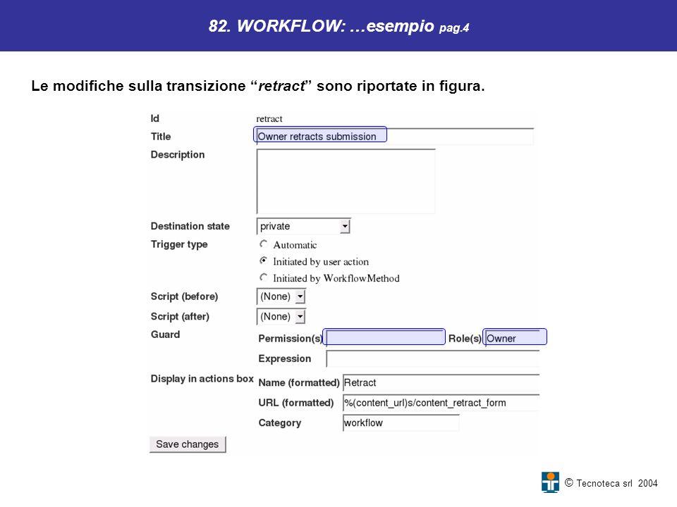 © Tecnoteca srl 2004 82. WORKFLOW: …esempio pag.4 Le modifiche sulla transizione retract sono riportate in figura.