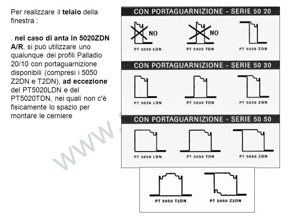 Per realizzare il telaio della finestra :. nel caso di anta in 5020ZDN A/R, si può utilizzare uno qualunque dei profili Palladio 20/10 con portaguarni