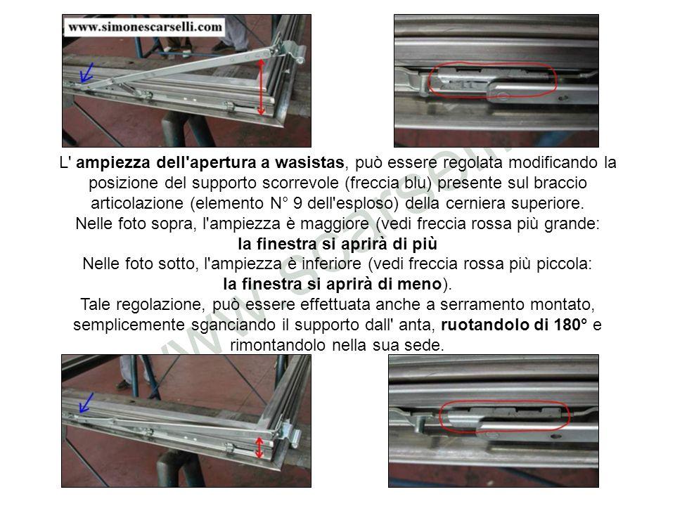 L' ampiezza dell'apertura a wasistas, può essere regolata modificando la posizione del supporto scorrevole (freccia blu) presente sul braccio articola