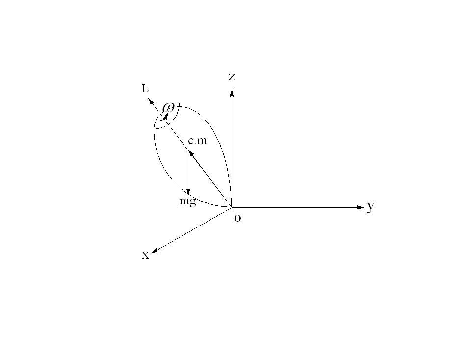 Si tratta di un corpo a simmetria cilindrica (fig.