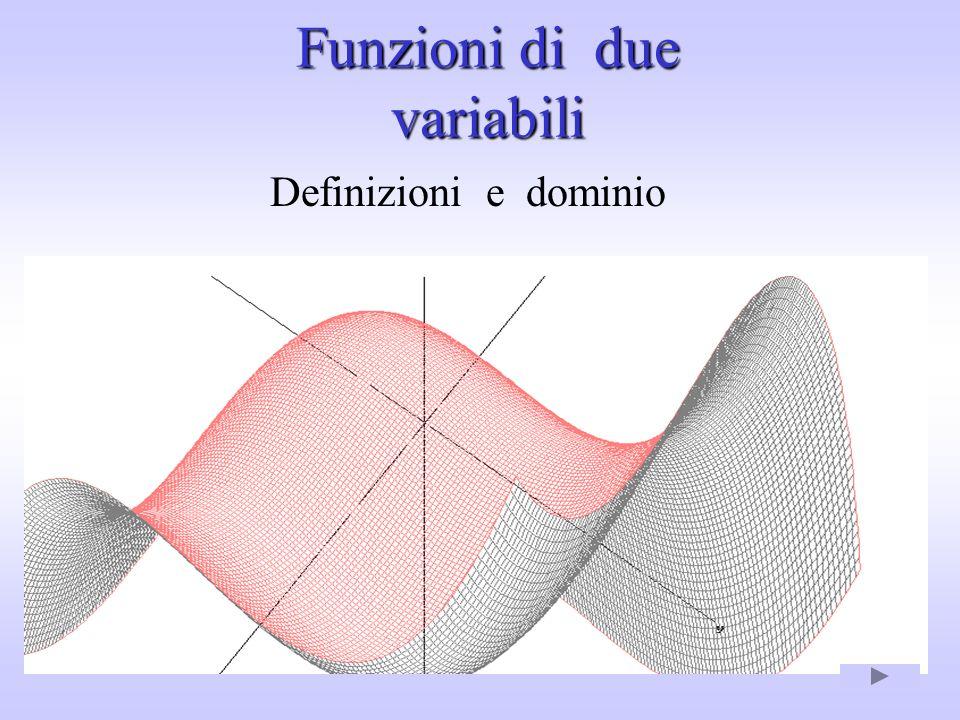 Funzioni di due variabili Definizioni e dominio