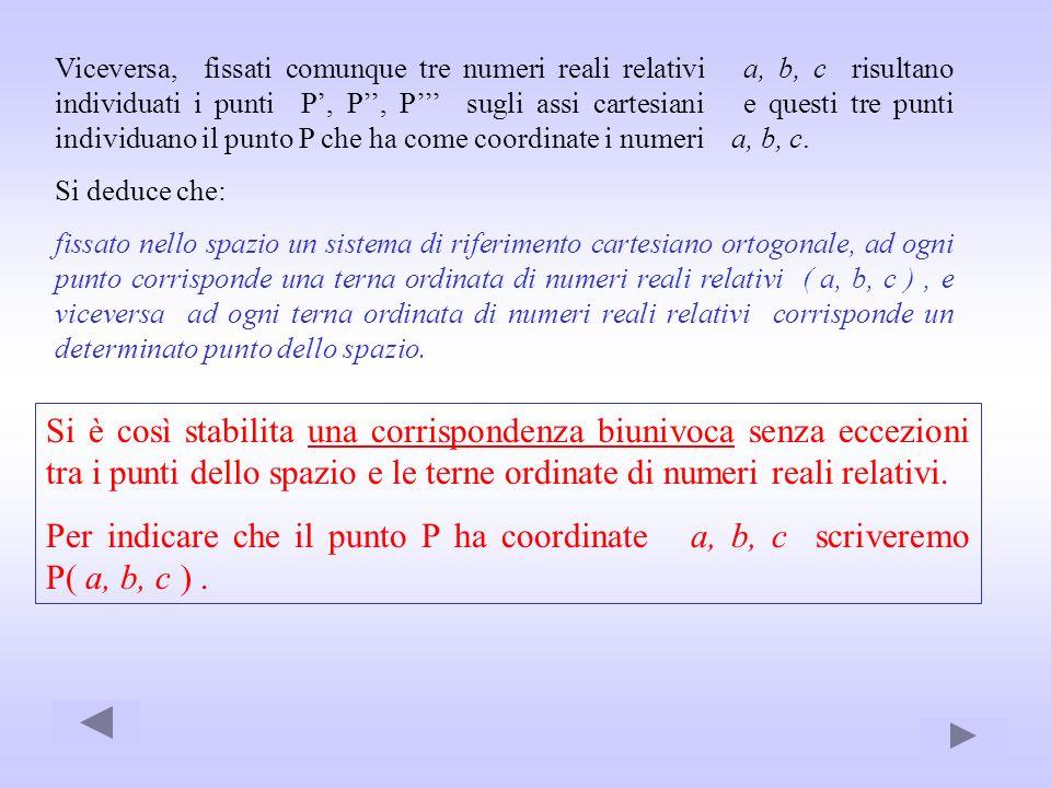 Viceversa, fissati comunque tre numeri reali relativi a, b, c risultano individuati i punti P, P, P sugli assi cartesiani e questi tre punti individua