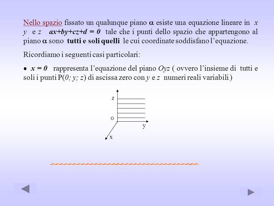 Nello spazio fissato un qualunque piano esiste una equazione lineare in x y e z ax+by+cz+d = 0 tale che i punti dello spazio che appartengono al piano
