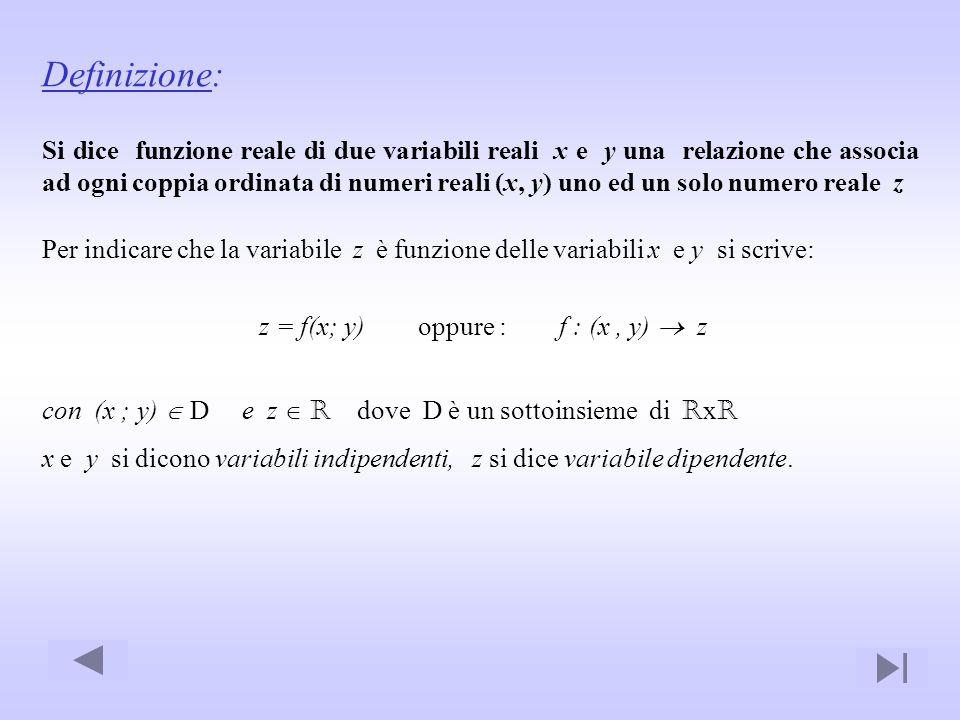 Definizione: Si dice funzione reale di due variabili reali x e y una relazione che associa ad ogni coppia ordinata di numeri reali (x, y) uno ed un so