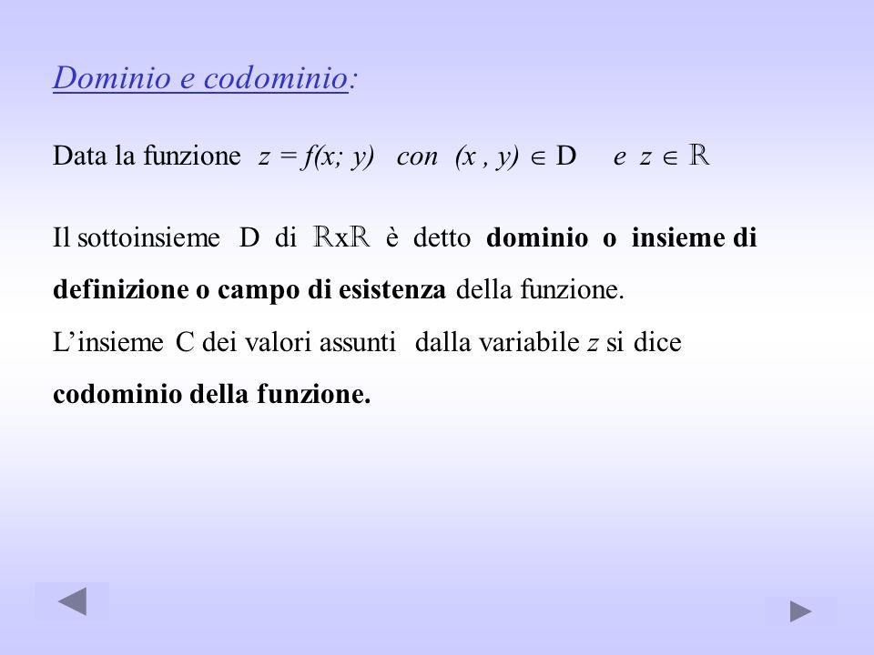 Dominio e codominio: Data la funzione z = f(x; y) con (x, y) D e z R Il sottoinsieme D di R x R è detto dominio o insieme di definizione o campo di es