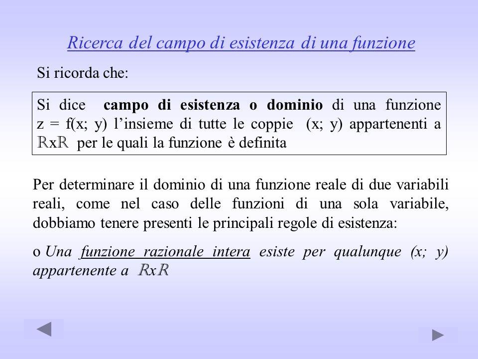 Ricerca del campo di esistenza di una funzione Si ricorda che: Per determinare il dominio di una funzione reale di due variabili reali, come nel caso